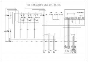 Infra- és fűtő panel, illetve elektromos fűtés megoldások webáruháza - Czinege és Fiai Kft.