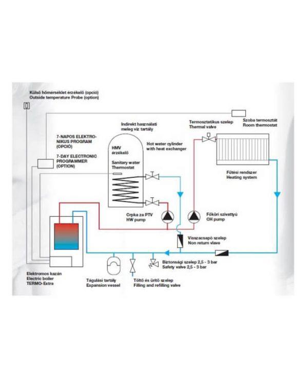 Czinege és fiai elektromos fűtés áruház - Elektromos kazán - Elektromos Kazán Termostroj Kombi 40 kW