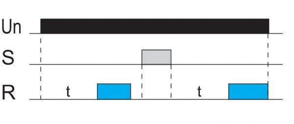 Czinege és fiai elektromos fűtés áruház - Elektromos kiegészítő - Tracon egyfunkciós (meghúzáskésleltetéses) időrelé